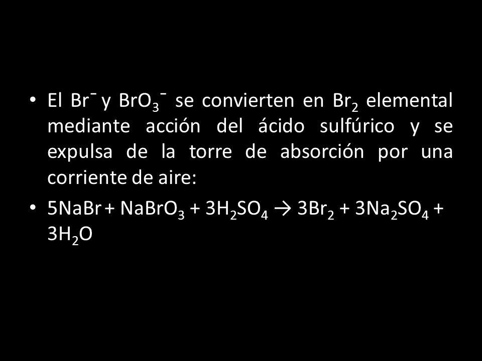 El Br¯ y BrO 3 ¯ se convierten en Br 2 elemental mediante acción del ácido sulfúrico y se expulsa de la torre de absorción por una corriente de aire: