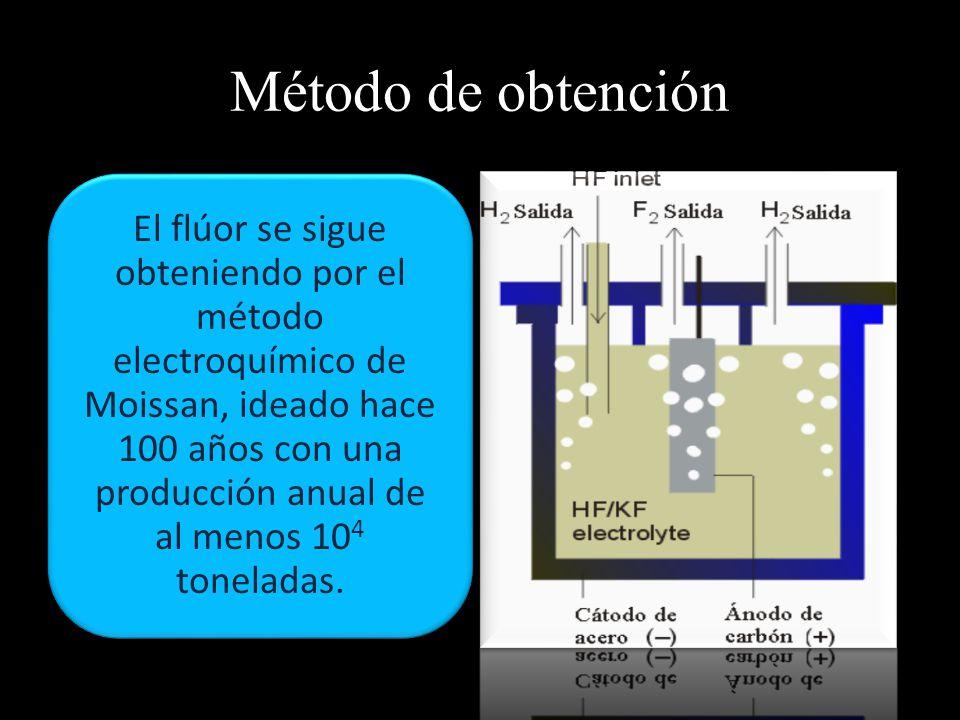 Método de obtención El flúor se sigue obteniendo por el método electroquímico de Moissan, ideado hace 100 años con una producción anual de al menos 10