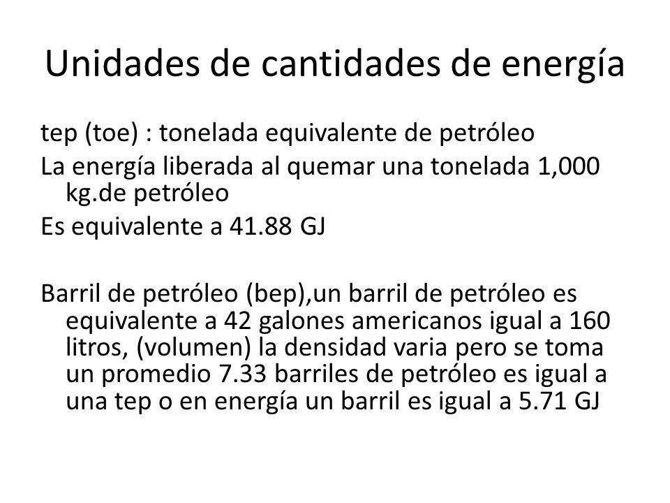 Unidades de cantidades de energía tep (toe) : tonelada equivalente de petróleo La energía liberada al quemar una tonelada 1,000 kg.de petróleo Es equivalente a 41.88 GJ Barril de petróleo (bep),un barril de petróleo es equivalente a 42 galones americanos igual a 160 litros, (volumen) la densidad varia pero se toma un promedio 7.33 barriles de petróleo es igual a una tep o en energía un barril es igual a 5.71 GJ