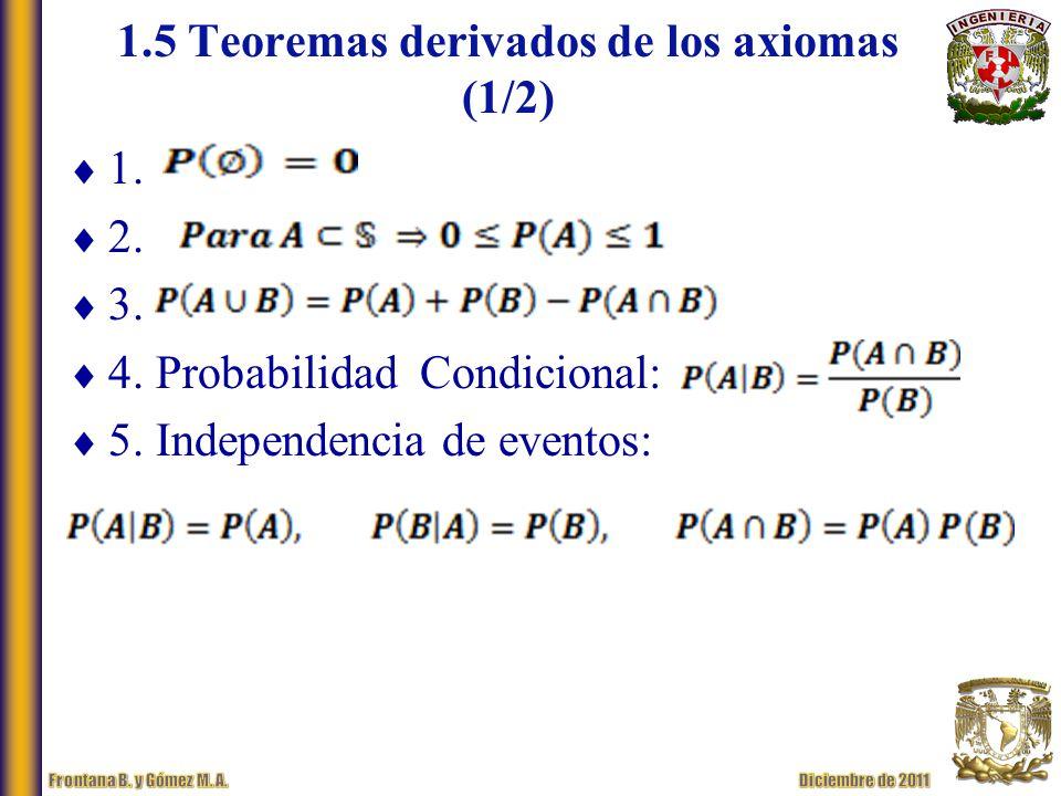 1.5 Teoremas derivados de los axiomas (1/2) 1.2. 3.
