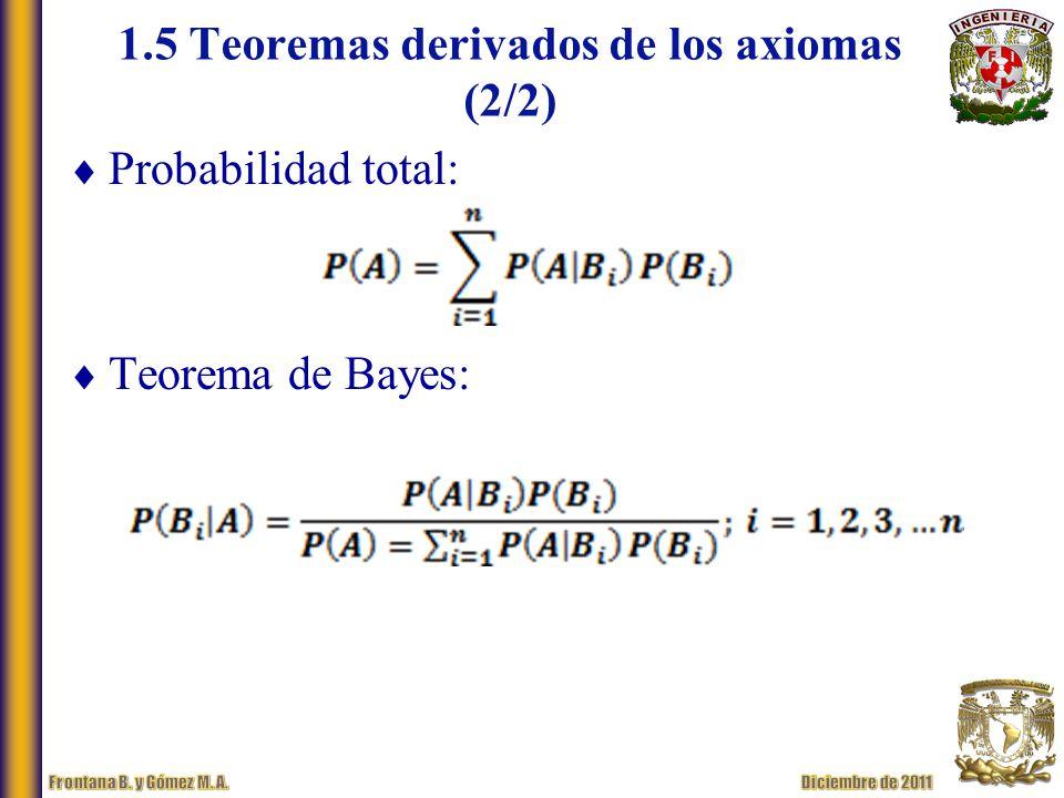 Probabilidad total: Teorema de Bayes: 1.5 Teoremas derivados de los axiomas (2/2)