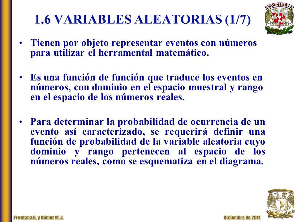 1.6 VARIABLES ALEATORIAS (1/7) Tienen por objeto representar eventos con números para utilizar el herramental matemático.