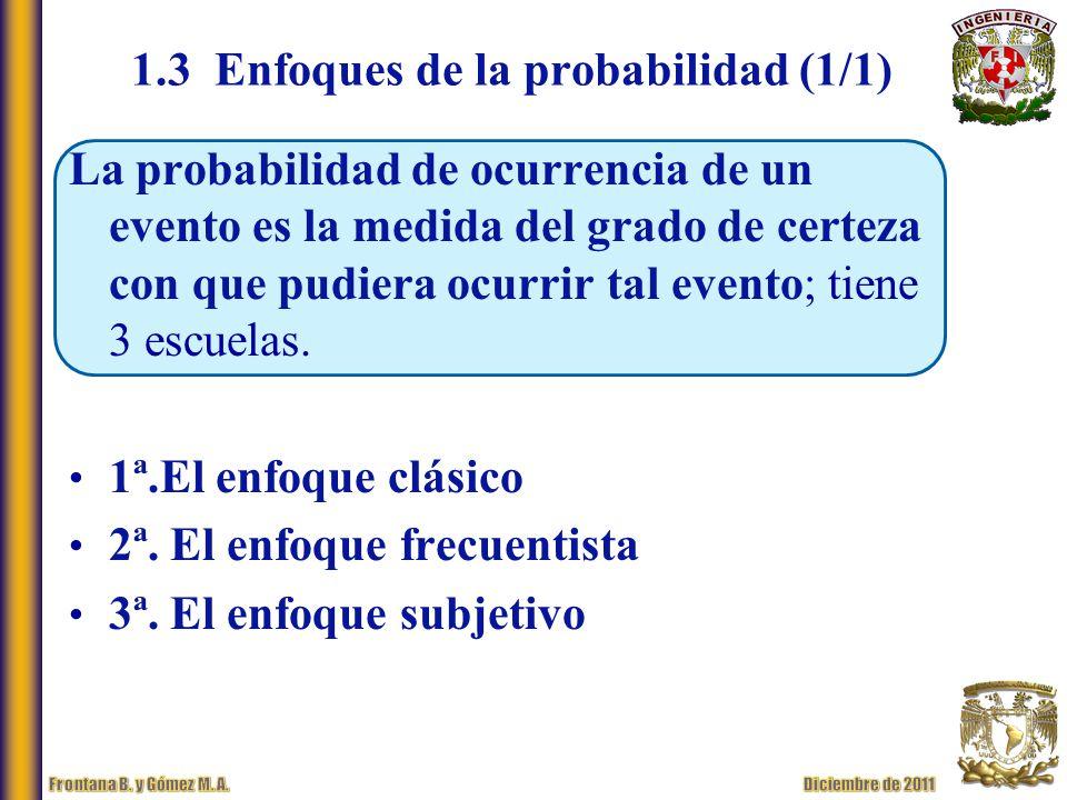 1.3 Enfoques de la probabilidad (1/1) La probabilidad de ocurrencia de un evento es la medida del grado de certeza con que pudiera ocurrir tal evento; tiene 3 escuelas.