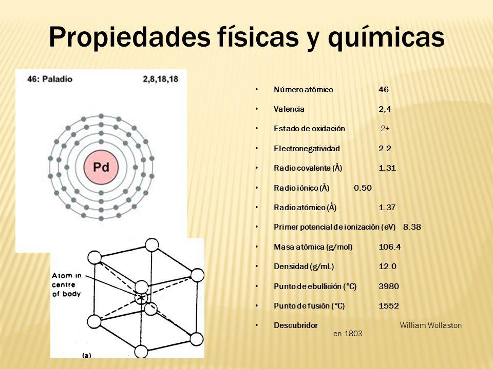 Propiedades físicas y químicas Número atómico 46 Valencia 2,4 Estado de oxidación 2+ Electronegatividad 2.2 Radio covalente (Å) 1.31 Radio iónico (Å)0