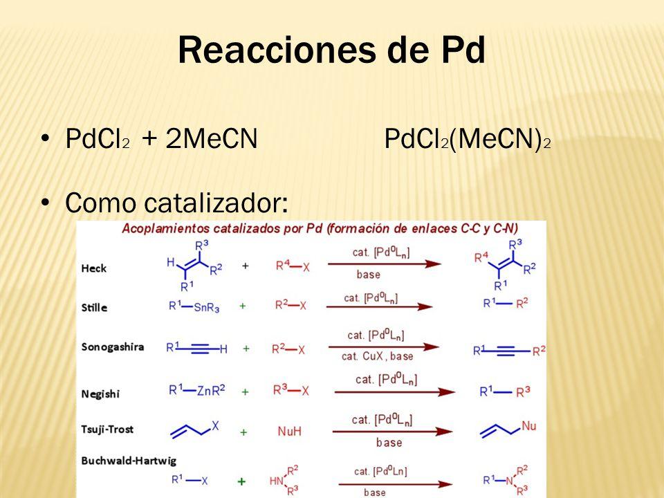 Reacciones de Pd PdCl 2 + 2MeCN PdCl 2 (MeCN) 2 Como catalizador: