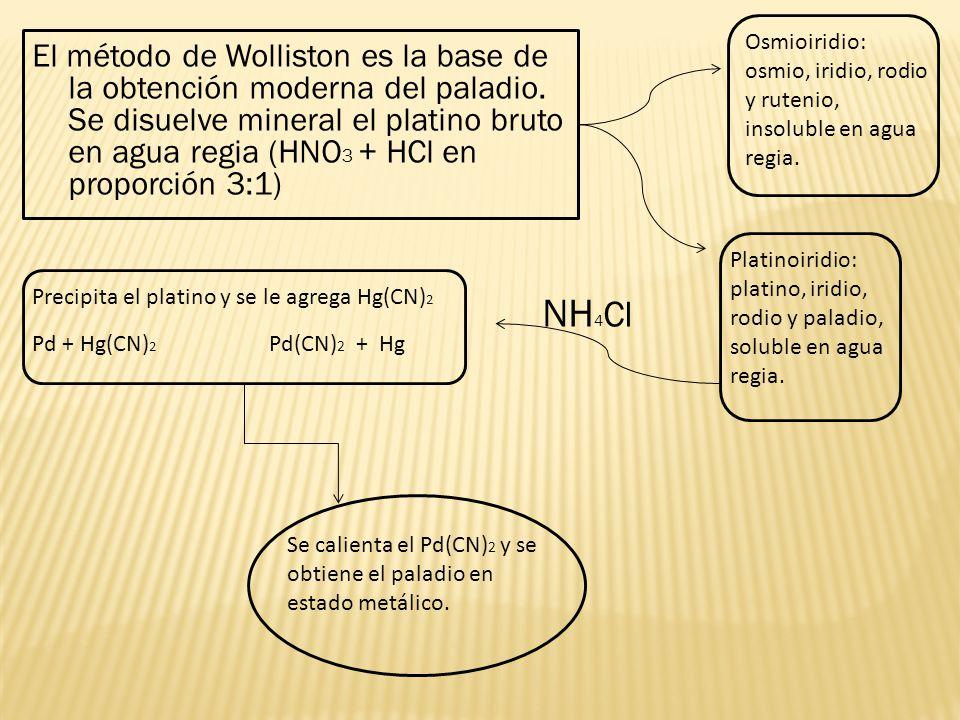 El método de Wolliston es la base de la obtención moderna del paladio. Se disuelve mineral el platino bruto en agua regia (HNO 3 + HCl en proporción 3
