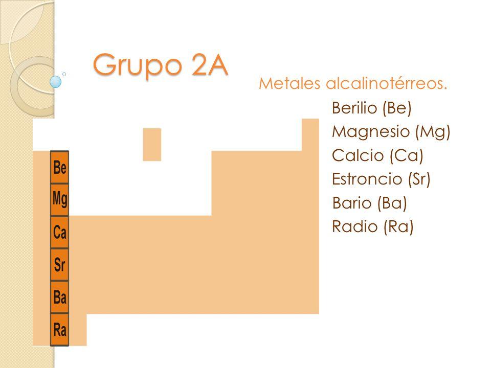 Grupo 2A Metales alcalinotérreos. Berilio (Be) Magnesio (Mg) Calcio (Ca) Estroncio (Sr) Bario (Ba) Radio (Ra)