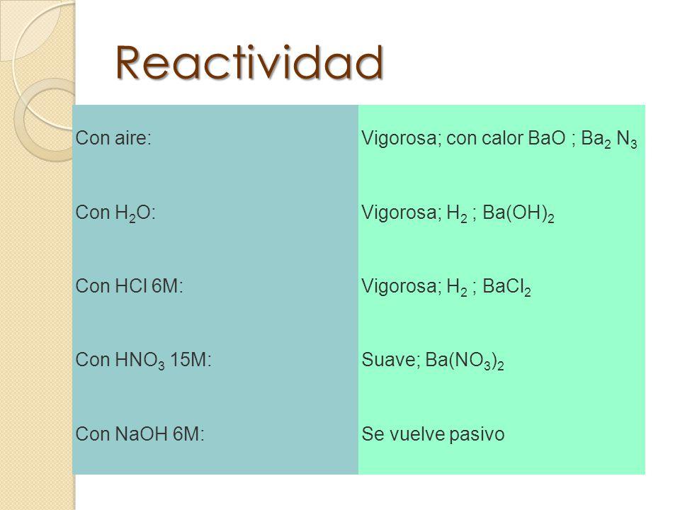Reactividad Con aire:Vigorosa; con calor BaO ; Ba 2 N 3 Con H 2 O:Vigorosa; H 2 ; Ba(OH) 2 Con HCl 6M:Vigorosa; H 2 ; BaCl 2 Con HNO 3 15M:Suave; Ba(N