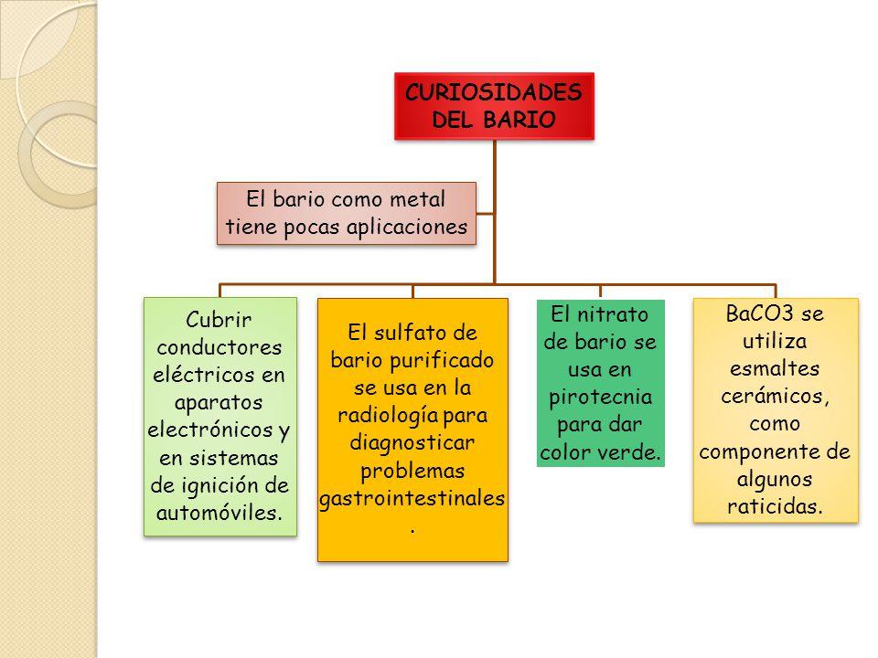CURIOSIDADES DEL BARIO Cubrir conductores eléctricos en aparatos electrónicos y en sistemas de ignición de automóviles. El sulfato de bario purificado