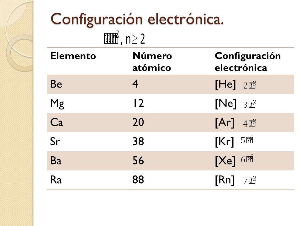 Configuración electrónica. ElementoNúmero atómico Configuración electrónica Be4[He] Mg12[Ne] Ca20[Ar] Sr38[Kr] Ba56[Xe] Ra88[Rn]