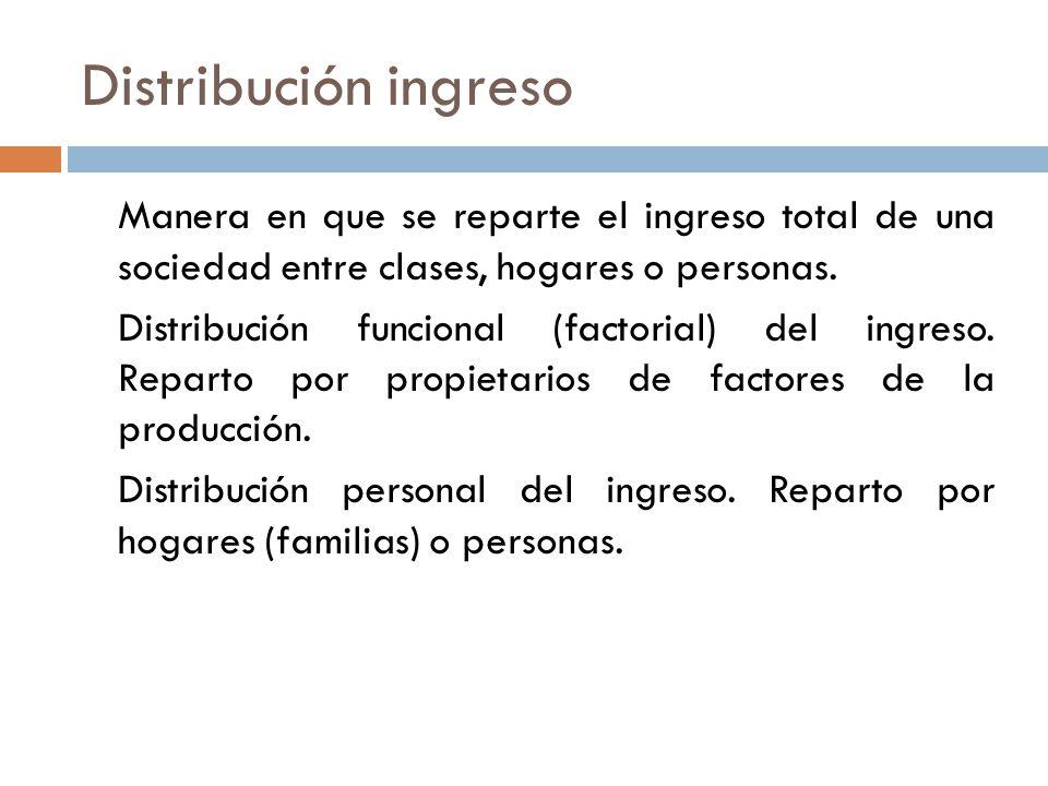 Distribución ingreso Manera en que se reparte el ingreso total de una sociedad entre clases, hogares o personas. Distribución funcional (factorial) de