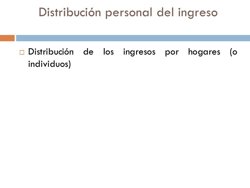 Distribución personal del ingreso Distribución de los ingresos por hogares (o individuos)
