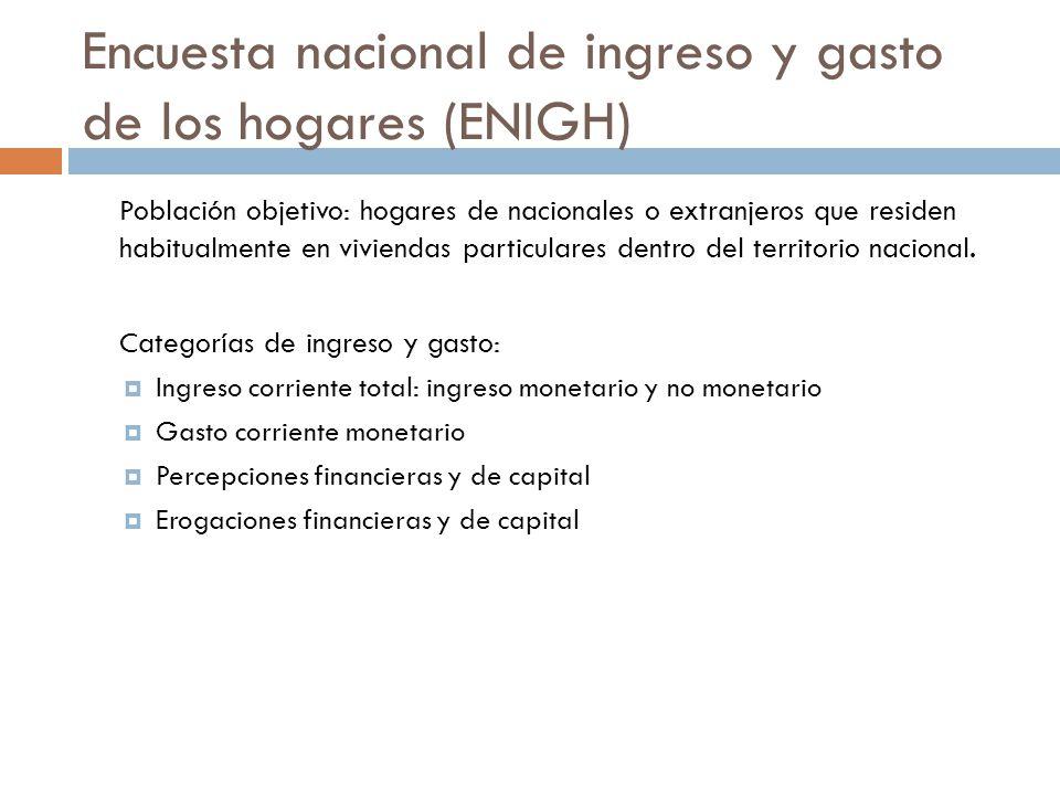 Encuesta nacional de ingreso y gasto de los hogares (ENIGH) Población objetivo: hogares de nacionales o extranjeros que residen habitualmente en vivie