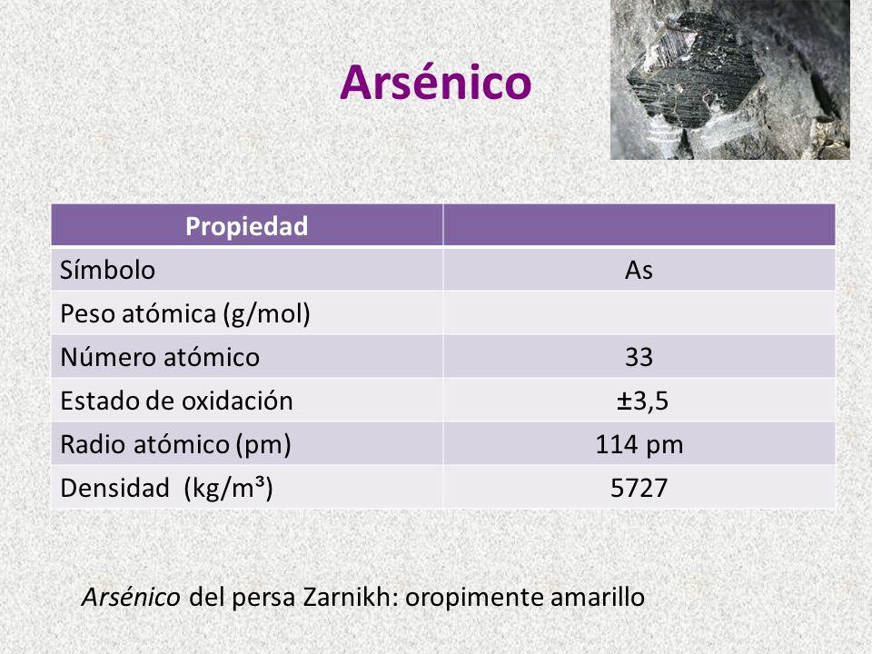 Arsénico Propiedad SímboloAs Peso atómica (g/mol) Número atómico33 Estado de oxidación ±3,5 Radio atómico (pm)114 pm Densidad (kg/m ³ )5727 Arsénico del persa Zarnikh: oropimente amarillo