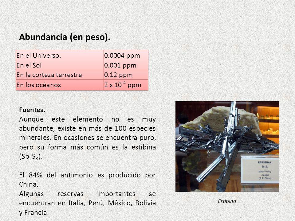 Abundancia (en peso).Fuentes.