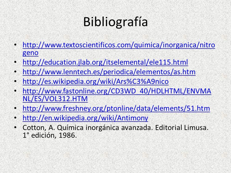 Bibliografía http://www.textoscientificos.com/quimica/inorganica/nitro geno http://www.textoscientificos.com/quimica/inorganica/nitro geno http://educ