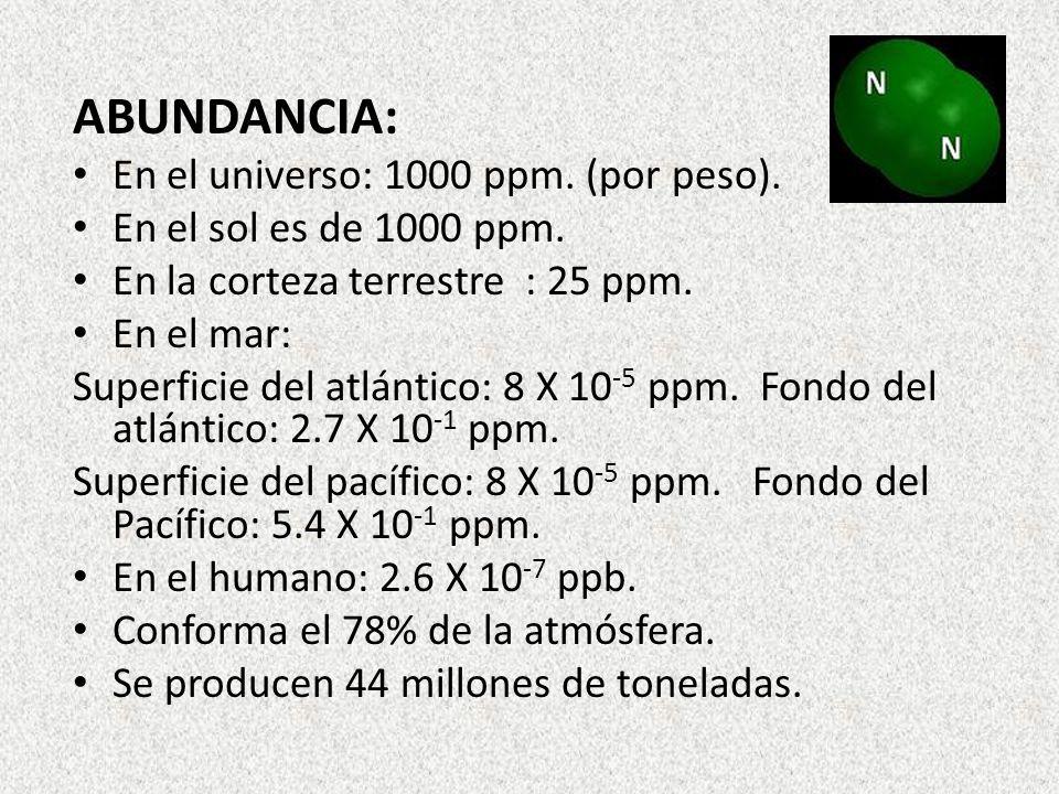 ABUNDANCIA: En el universo: 1000 ppm. (por peso). En el sol es de 1000 ppm. En la corteza terrestre : 25 ppm. En el mar: Superficie del atlántico: 8 X