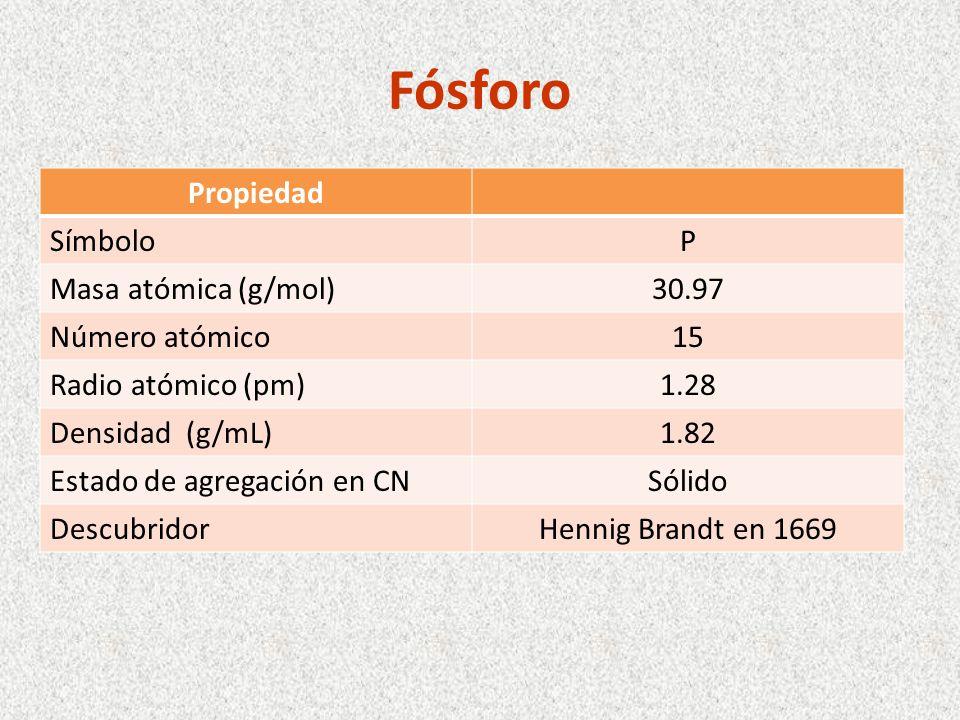 Fósforo Propiedad SímboloP Masa atómica (g/mol)30.97 Número atómico15 Radio atómico (pm)1.28 Densidad (g/mL)1.82 Estado de agregación en CNSólido DescubridorHennig Brandt en 1669