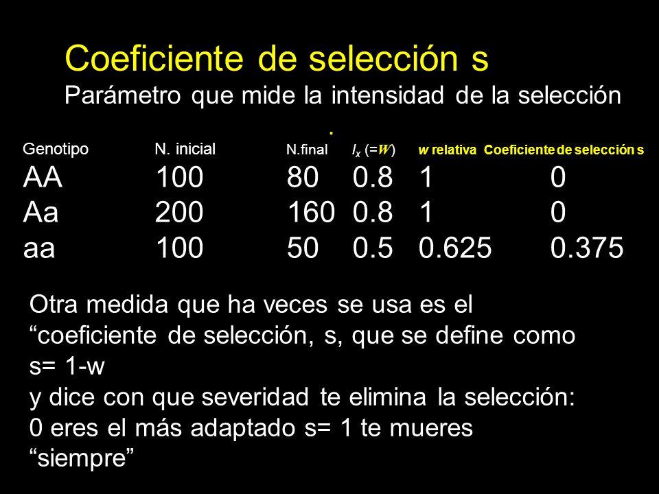 Coeficiente de selección s Parámetro que mide la intensidad de la selección. Genotipo N. inicial N.finall x (= W ) w relativaCoeficiente de selección
