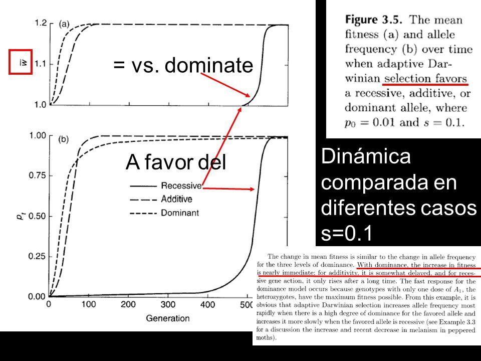 Dinámica comparada en diferentes casos s=0.1 A favor del = vs. dominate