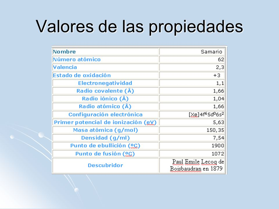 Valores de las propiedades