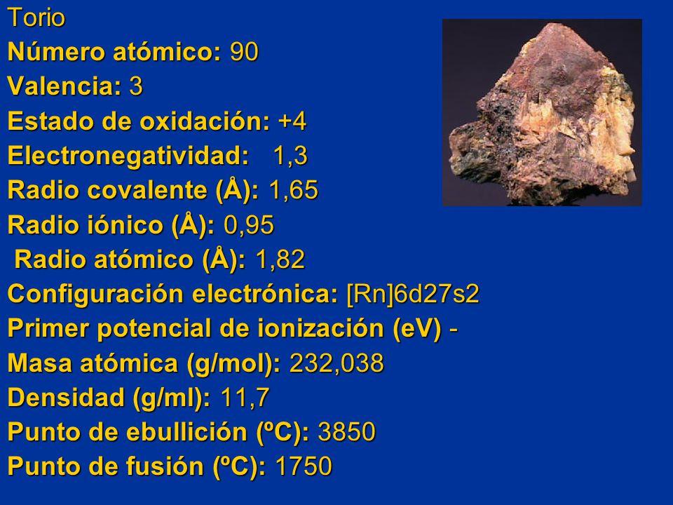 Torio Número atómico: 90 Número atómico: 90 Valencia: 3 Valencia: 3 Estado de oxidación: +4 Estado de oxidación: +4 Electronegatividad: 1,3 Electroneg