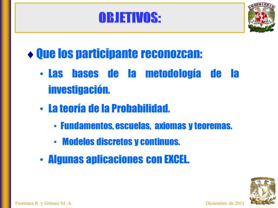 Que los participante reconozcan: Las bases de la metodología de la investigación.