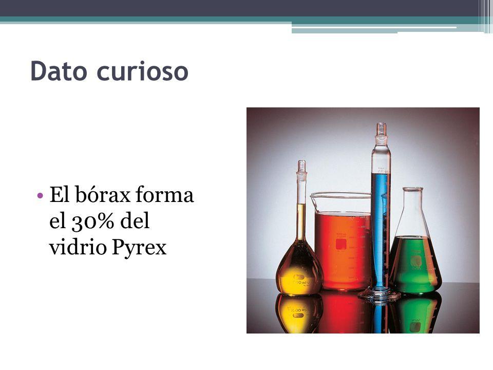 Dato curioso El bórax forma el 30% del vidrio Pyrex