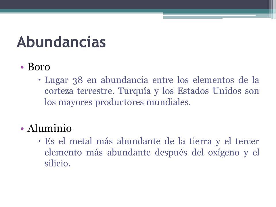 Abundancias Boro Lugar 38 en abundancia entre los elementos de la corteza terrestre.