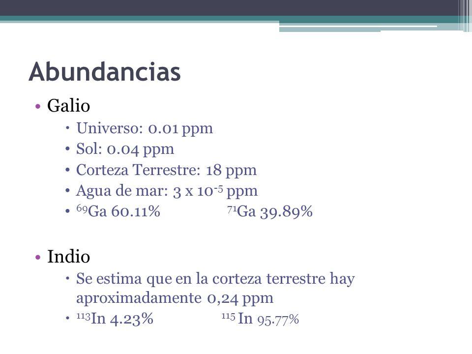 Abundancias Galio Universo: 0.01 ppm Sol: 0.04 ppm Corteza Terrestre: 18 ppm Agua de mar: 3 x 10 -5 ppm 69 Ga 60.11% 71 Ga 39.89% Indio Se estima que en la corteza terrestre hay aproximadamente 0,24 ppm 113 In 4.23% 115 In 95.77%