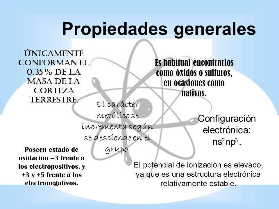 Espectro de emisión y absorción Propiedades atómicas Radio atómico 100pm Electronegatividad 2,19 (Pauling) Radio atómico 98pm (Radio Bohr) Estado(s) de oxidación +3,-3,4,5 1ra Energía de ionización 1011,8 kJ/mol 2da 1907 kJ/mol 3ra 2914,1 kJ/mol 4ta 4963,6 kJ/mol Propiedades Generales Propiedades físicas Estado ordinario Sólido Densidad 1823 kg/m Punto de fusión 317,3 K Punto de ebullición 550 k Entalpía de vaporización 12,129 kJ/mol Entalpía de fusión 0,657 kJ/mol