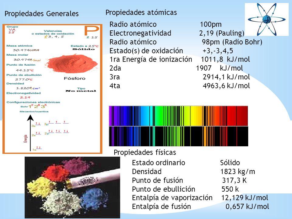 Espectro de emisión y absorción Propiedades atómicas Radio atómico 100pm Electronegatividad 2,19 (Pauling) Radio atómico 98pm (Radio Bohr) Estado(s) d