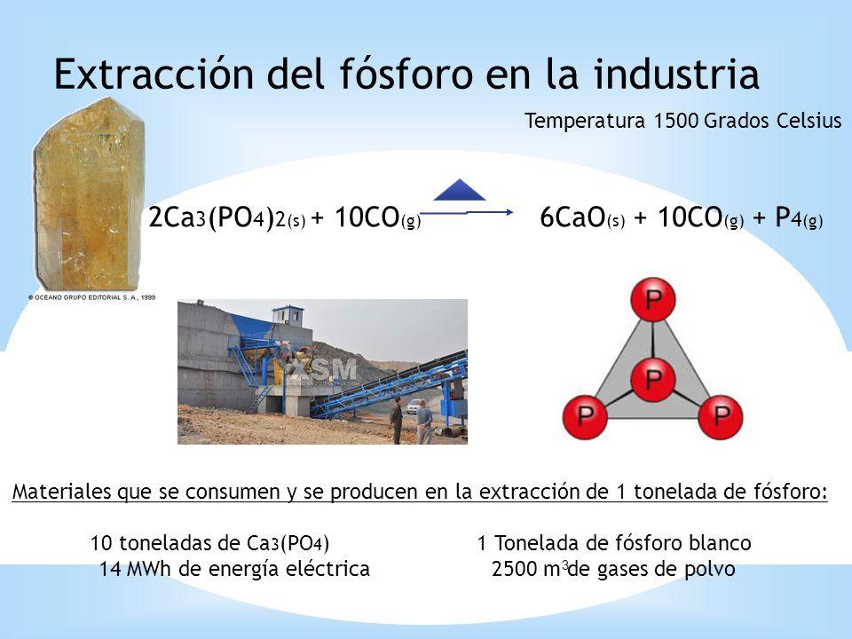 Extracción del fósforo en la industria 2Ca 3 (PO 4 ) 2 (s) + 10CO (g) 6CaO (s) + 10CO (g) + P 4 (g) Temperatura 1500 Grados Celsius Materiales que se