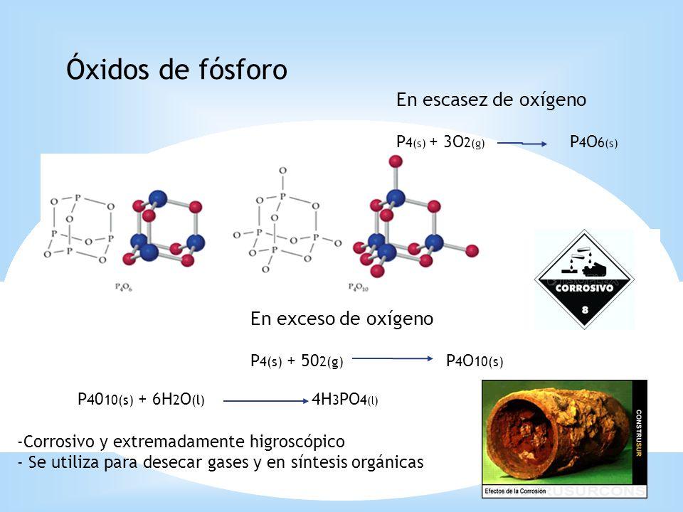 Óxidos de fósforo En escasez de oxígeno P 4 (s) + 3O 2 (g) P 4 O 6 (s) En exceso de oxígeno P 4(s) + 50 2(g) P 4 O 10(s) P 4 0 10(s) + 6H 2 O (l) 4H 3