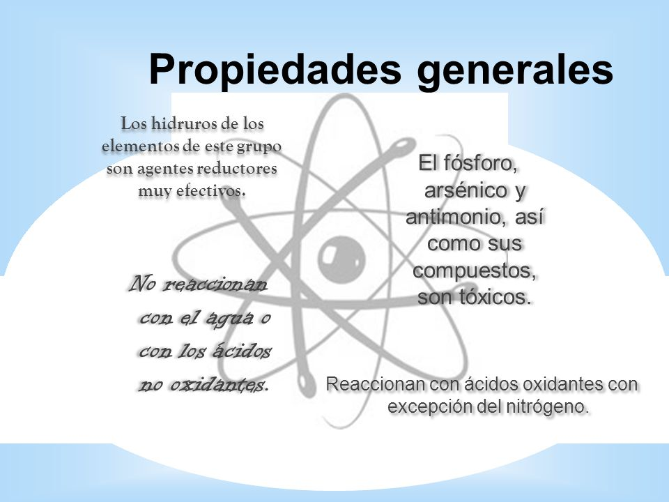 Fosforo blanco Propiedades generales -Estructura tetraédrica -Aspecto céreo, blanco y muy tóxico -Sustancia muy reactiva -Arde fácilmente en reacción con el oxígeno -Soluble en sustancias no polares inorgánicas -Insoluble en disolventes que forman puentes de hidrógeno Reacciona fácilmente con el oxígeno: P 4 (s) + 50 2 (g) P 4 O 10 (s) P 4 0 10(s) + 6H 2 O (l) 4H 3 PO 4(l)