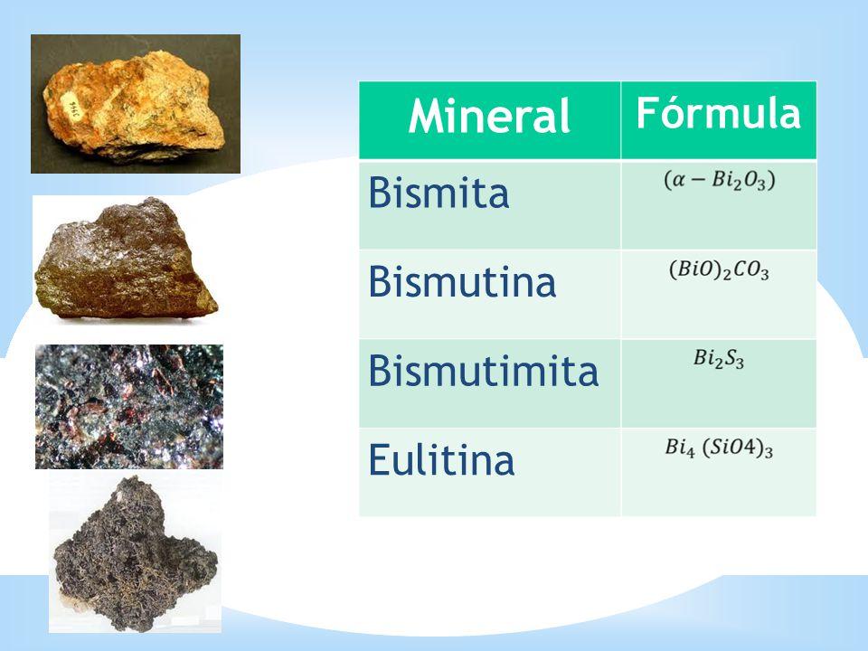 Mineral Fórmula Bismita Bismutina Bismutimita Eulitina