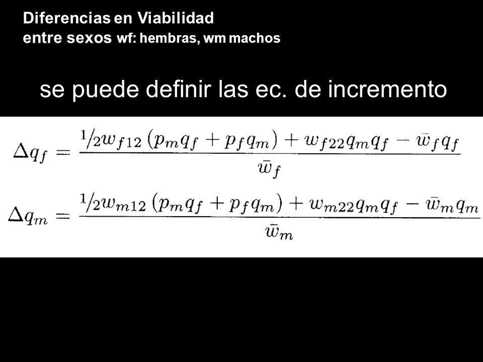 Diferencias en Viabilidad entre sexos wf: hembras, wm machos Selección en sentidos opuestos: equilibrio =0 ambas