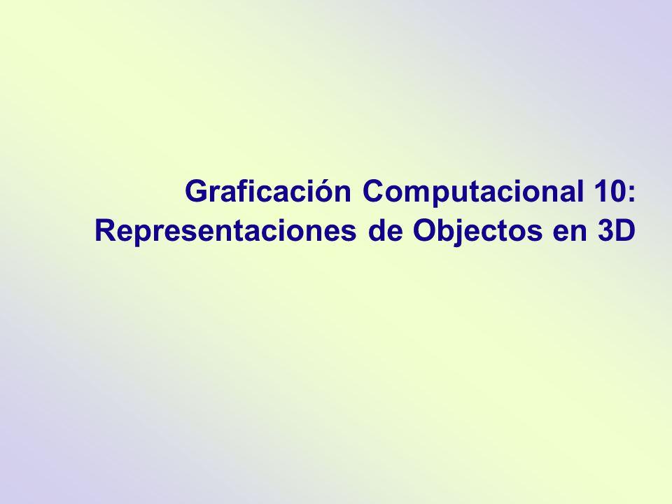 Métodos de Geometría Sólida Constructiva (cont…) Objec to CSG oper 1 obj 1 obj 2 oper 3 obj 4 oper 2 obj 2 obj 3 Los modelos CSG son representados como árboles CSG