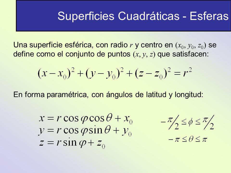 Superficies Cuadráticas - Esferas Una superficie esférica, con radio r y centro en (x 0, y 0, z 0 ) se define como el conjunto de puntos (x, y, z) que