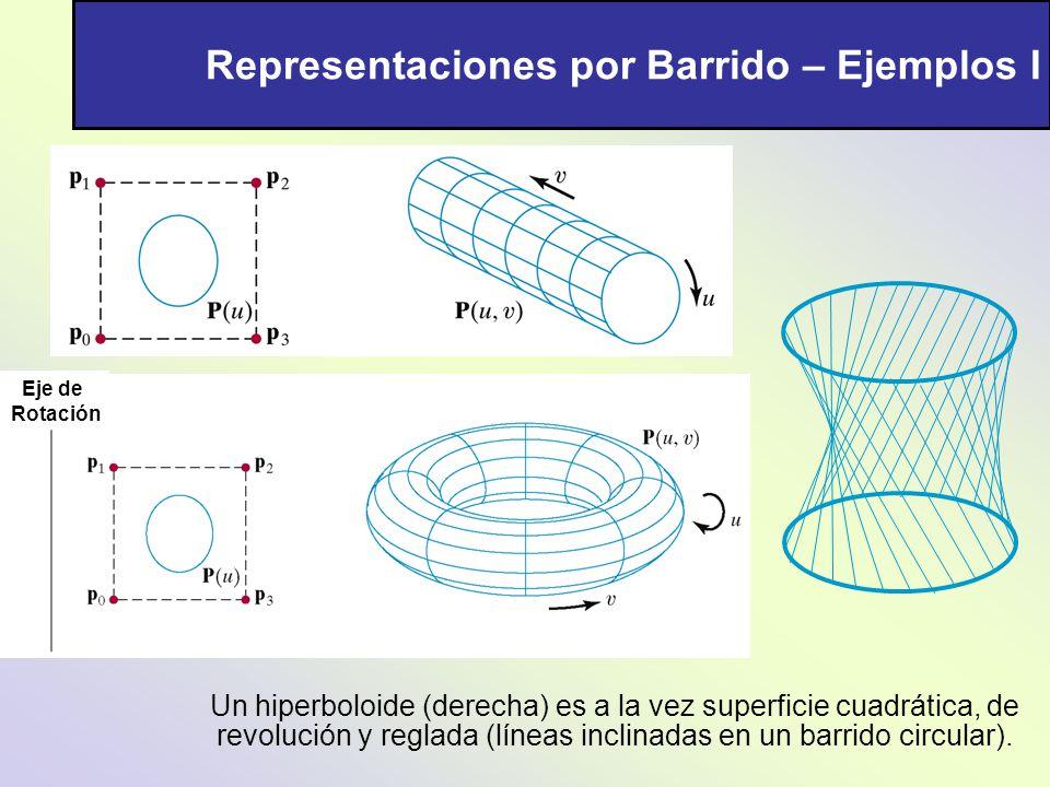 Representaciones por Barrido – Ejemplos I Eje de Rotación Un hiperboloide (derecha) es a la vez superficie cuadrática, de revolución y reglada (líneas