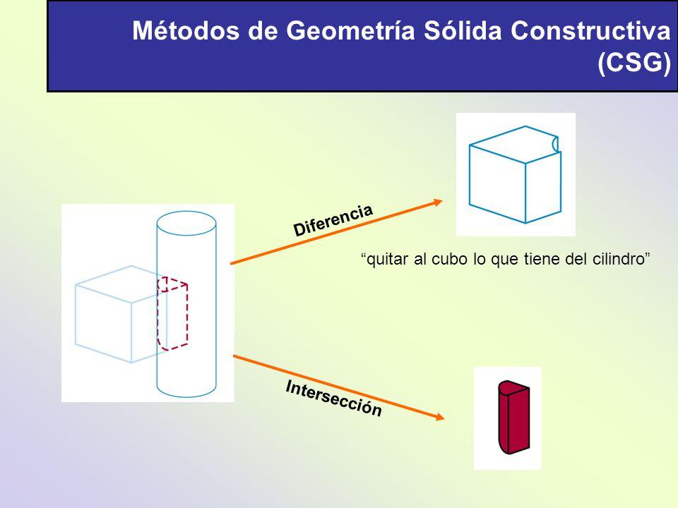 Diferencia Intersección quitar al cubo lo que tiene del cilindro
