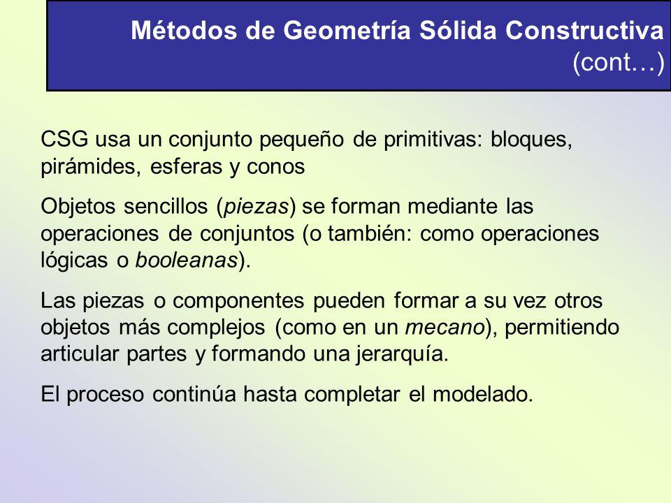Métodos de Geometría Sólida Constructiva (cont…) CSG usa un conjunto pequeño de primitivas: bloques, pirámides, esferas y conos Objetos sencillos (pie