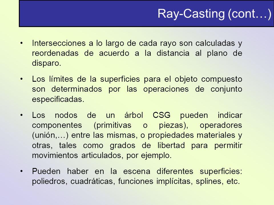 Ray-Casting (cont…) Intersecciones a lo largo de cada rayo son calculadas y reordenadas de acuerdo a la distancia al plano de disparo. Los límites de