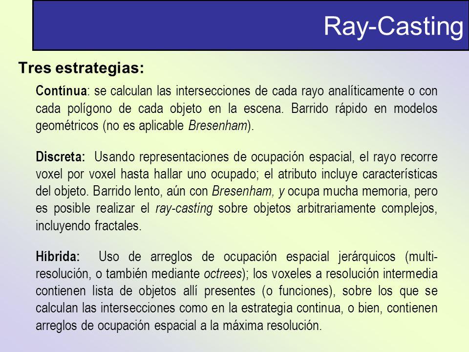 Ray-Casting Tres estrategias: Contínua : se calculan las intersecciones de cada rayo analíticamente o con cada polígono de cada objeto en la escena. B