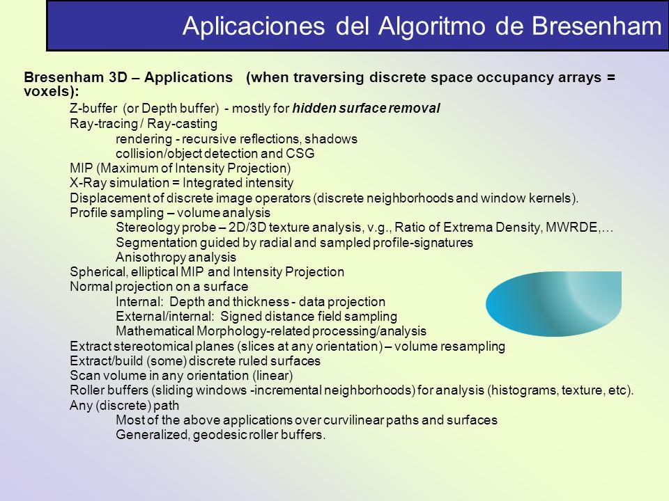 Aplicaciones del Algoritmo de Bresenham Bresenham 3D – Applications (when traversing discrete space occupancy arrays = voxels): Z-buffer (or Depth buf