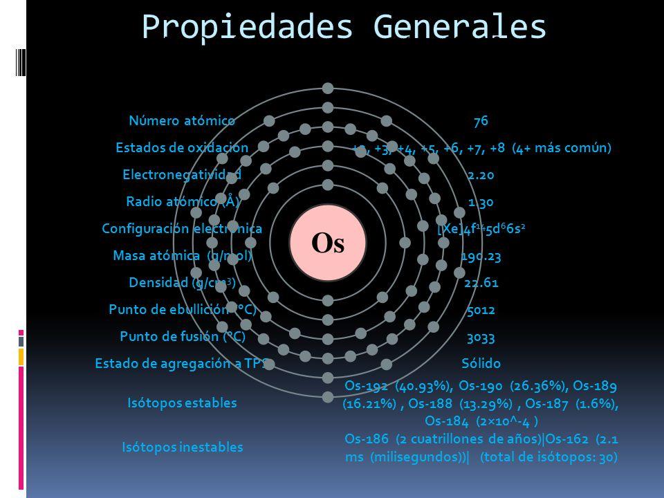 Propiedades Generales Número atómico76 Estados de oxidación+2, +3, +4, +5, +6, +7, +8 (4+ más común) Electronegatividad2.20 Radio atómico (Å)1.30 Conf