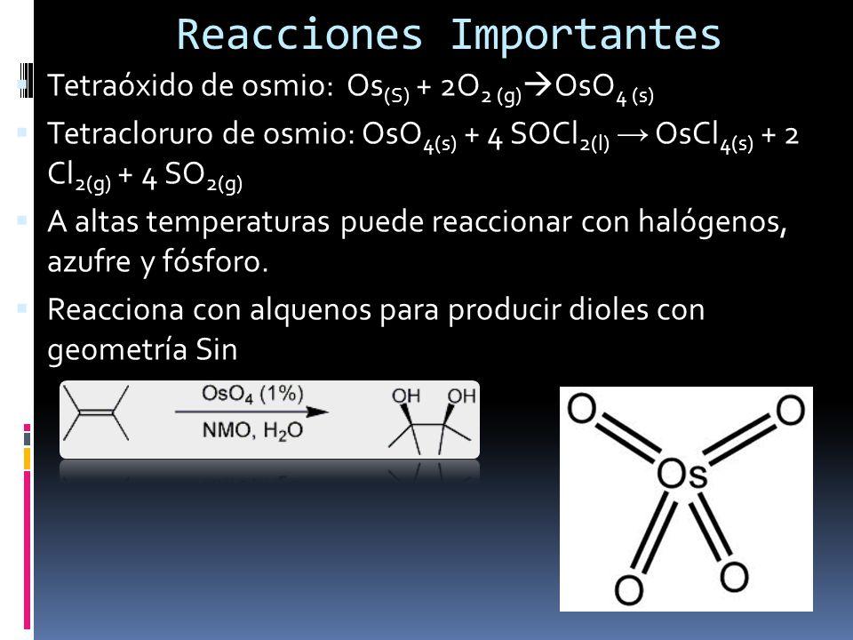Reacciones Importantes Tetraóxido de osmio: Os (S) + 2O 2 (g) OsO 4 (s) Tetracloruro de osmio: OsO 4(s) + 4 SOCl 2(l) OsCl 4(s) + 2 Cl 2(g) + 4 SO 2(g