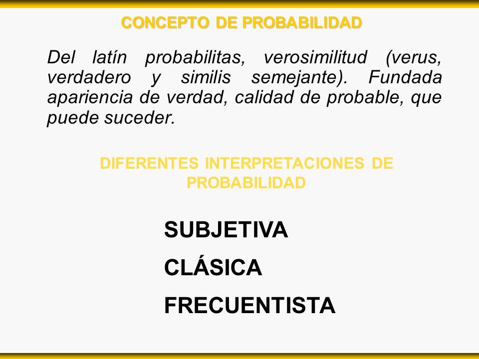 CONCEPTO DE PROBABILIDAD Del latín probabilitas, verosimilitud (verus, verdadero y similis semejante). Fundada apariencia de verdad, calidad de probab