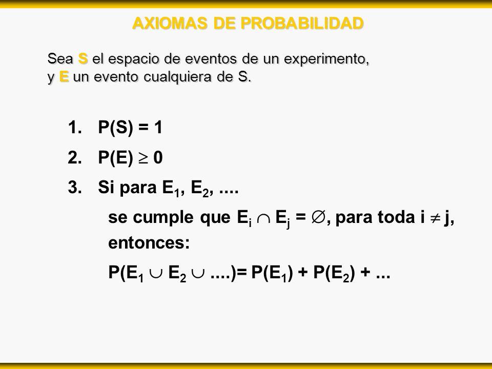AXIOMAS DE PROBABILIDAD 1.P(S) = 1 2.P(E) 0 3.Si para E 1, E 2,.... se cumple que E i E j =, para toda i j, entonces: P(E 1 E 2....)= P(E 1 ) + P(E 2