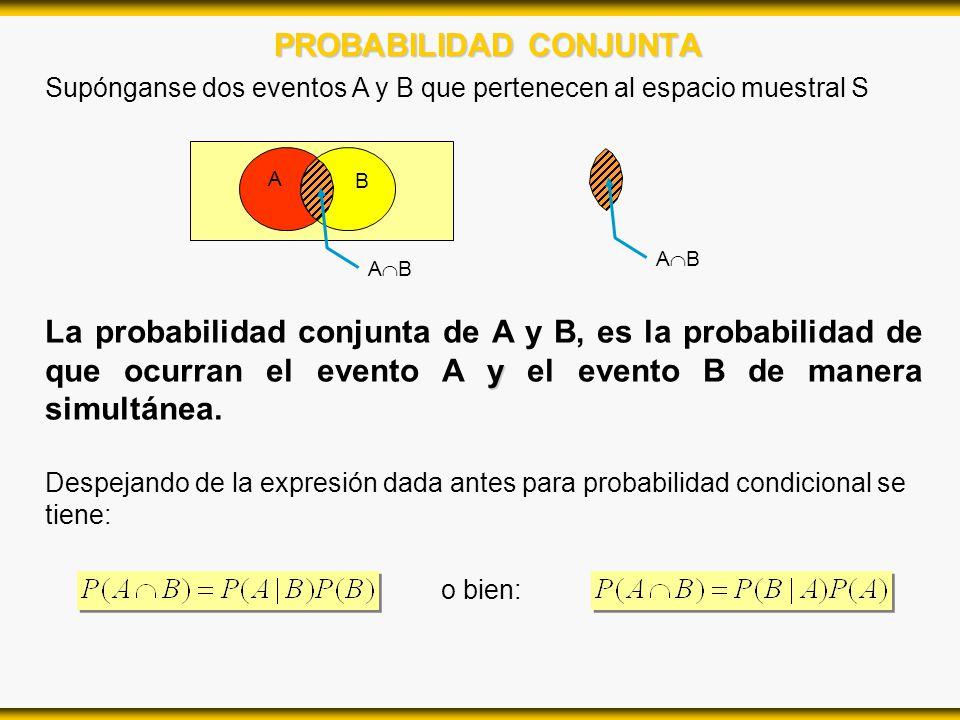 PROBABILIDAD CONJUNTA Supónganse dos eventos A y B que pertenecen al espacio muestral S A B A B y La probabilidad conjunta de A y B, es la probabilida